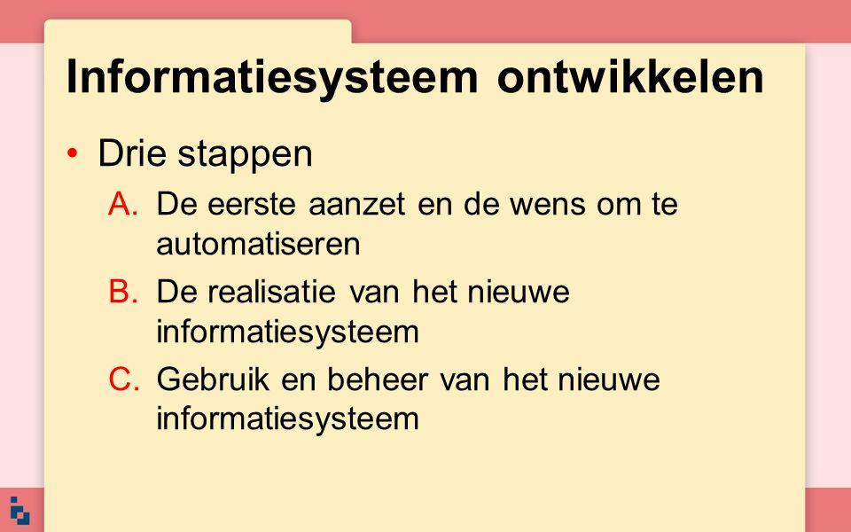 Informatiesysteem ontwikkelen Drie stappen A.De eerste aanzet en de wens om te automatiseren B.De realisatie van het nieuwe informatiesysteem C.Gebrui