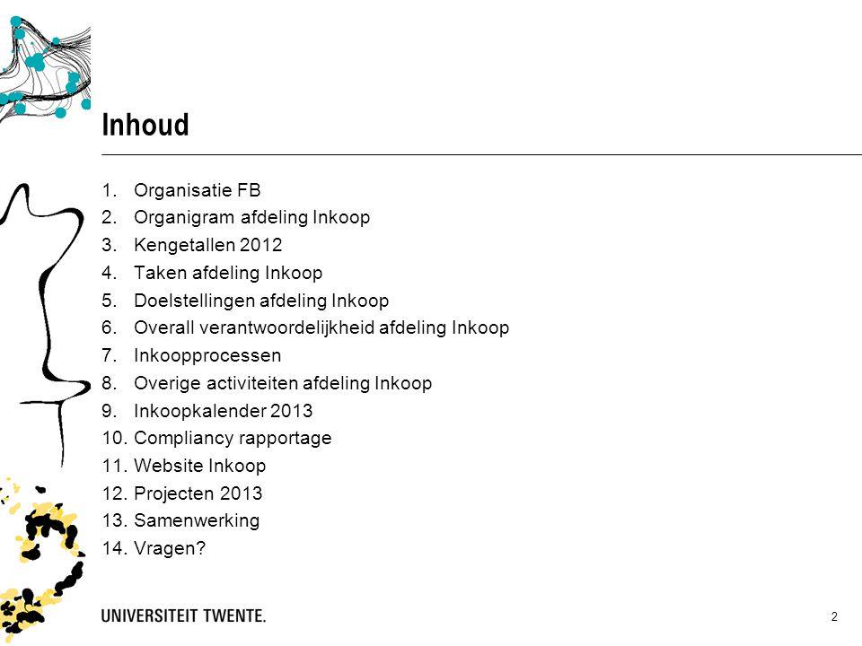 Inhoud 2 1.Organisatie FB 2.Organigram afdeling Inkoop 3.Kengetallen 2012 4.Taken afdeling Inkoop 5.Doelstellingen afdeling Inkoop 6.Overall verantwoo