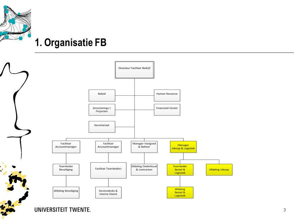 1. Organisatie FB 3