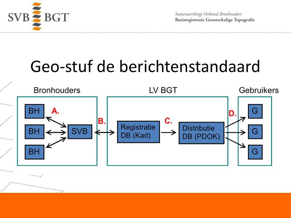 Geo-stuf de berichtenstandaard