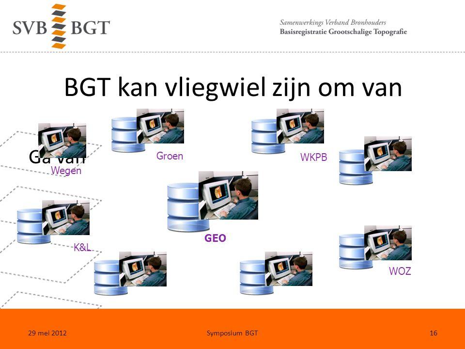 BGT kan vliegwiel zijn om van Ga van WOZ K&L GEO Wegen Groen WKPB 29 mei 2012Symposium BGT16