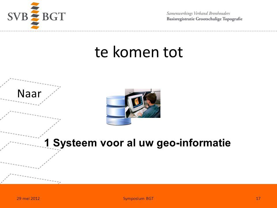 Dat vraagt om: Standaardisatie van gegevens – IMGEO 2.0: landelijke standaard voor ruimtelijke objecten Integratie van beheersprocessen – Eenmalige inwinning, meervoudig gebruik Afstemming beheer en geo-processen – Introduceer lyfe-cycle in beheerprocessen 29 mei 2012Symposium BGT18