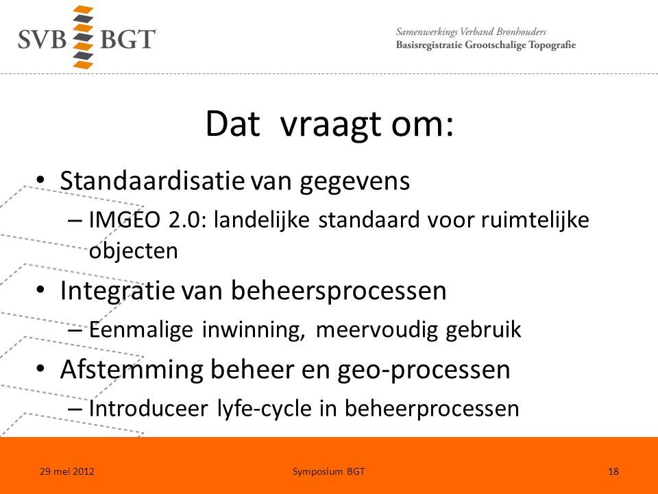 Dat vraagt om: Standaardisatie van gegevens – IMGEO 2.0: landelijke standaard voor ruimtelijke objecten Integratie van beheersprocessen – Eenmalige in