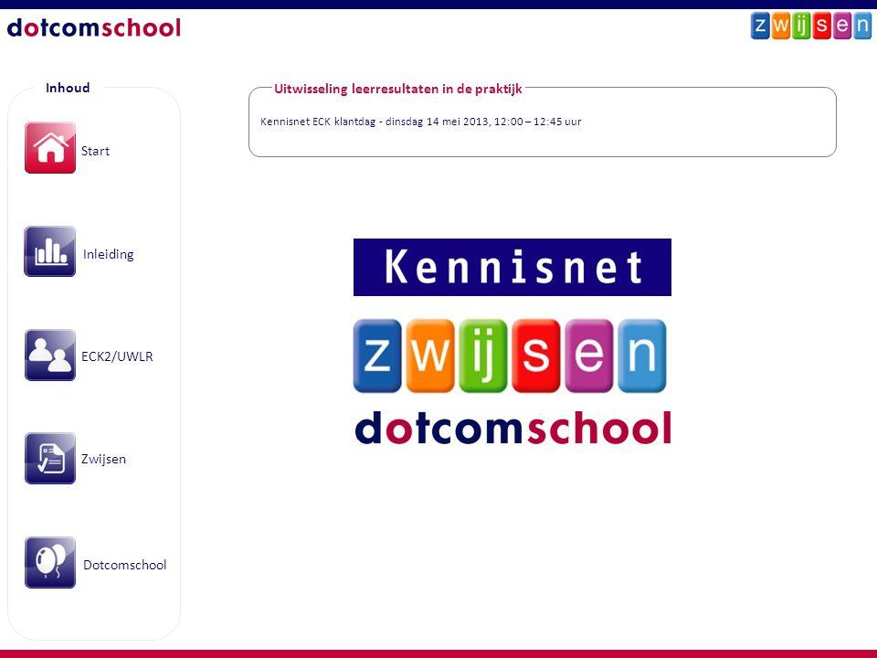 Kennisnet ECK klantdag - dinsdag 14 mei 2013, 12:00 – 12:45 uur Uitwisseling leerresultaten in de praktijk Inhoud Start Inleiding ECK2/UWLR Zwijsen Do