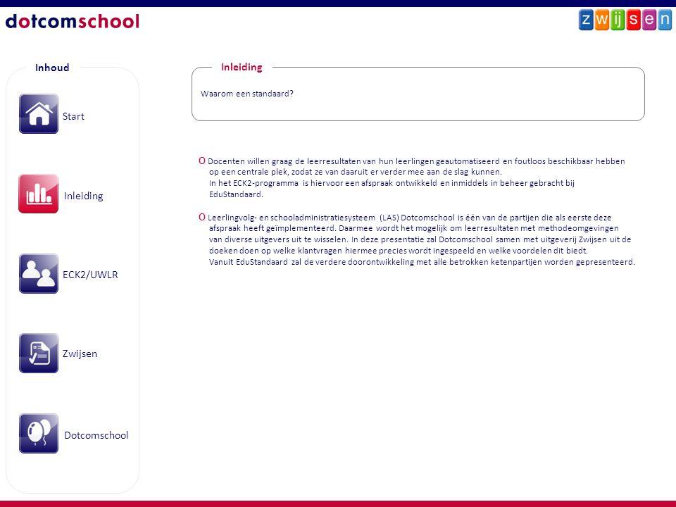 Inhoud Start Inleiding ECK2/UWLR Zwijsen Dotcomschool Waarom een standaard? Inleiding O Docenten willen graag de leerresultaten van hun leerlingen gea