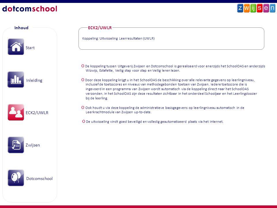 Inhoud Start Inleiding ECK2/UWLR Zwijsen Dotcomschool Koppeling: Uitwisseling Leerresultaten (UWLR) ECK2/UWLR O De koppeling tussen Uitgeverij Zwijsen