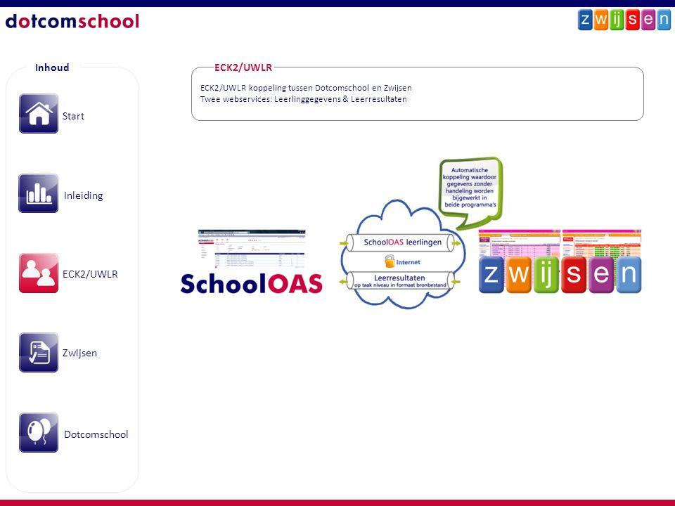 Inhoud Start Inleiding ECK2/UWLR Zwijsen Dotcomschool ECK2/UWLR koppeling tussen Dotcomschool en Zwijsen Twee webservices: Leerlinggegevens & Leerresu