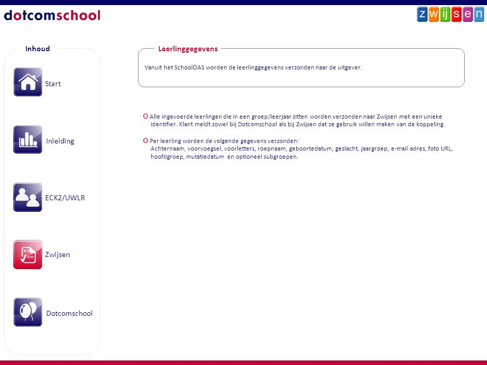 Inhoud Start Inleiding ECK2/UWLR Zwijsen Dotcomschool Vanuit het SchoolOAS worden de leerlinggegevens verzonden naar de uitgever. Leerlinggegevens O A