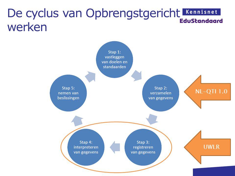 De cyclus van Opbrengstgericht werken NL-QTI 1.0 UWLR