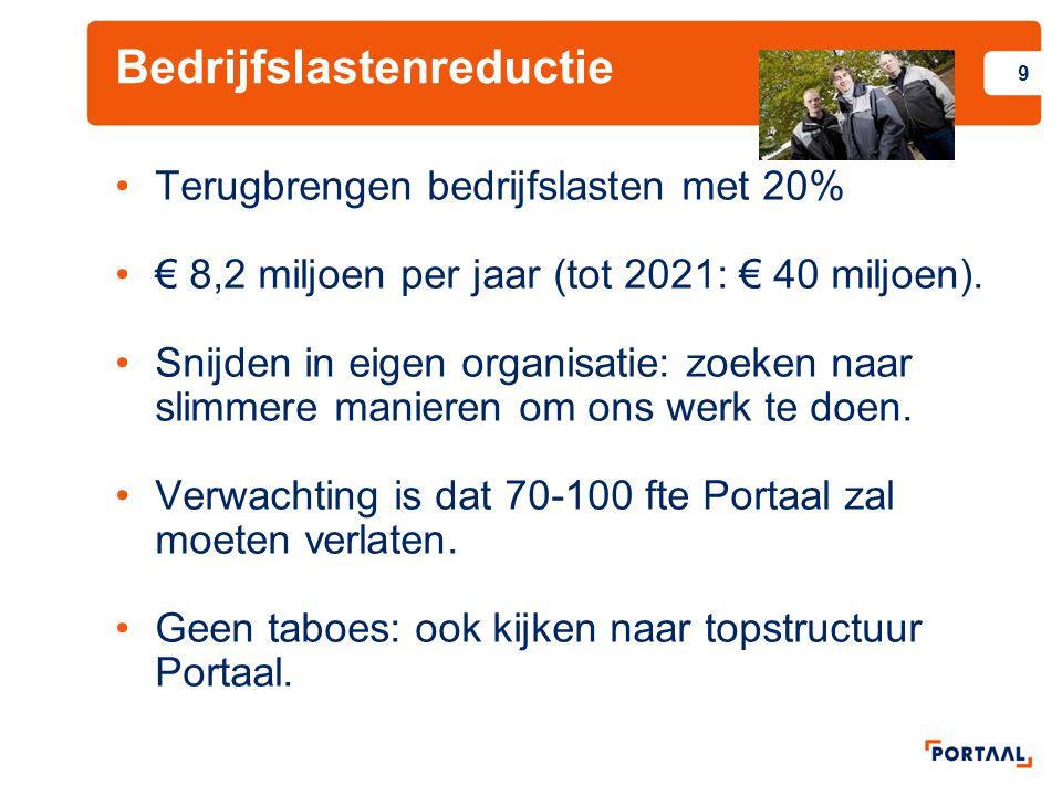 Bedrijfslastenreductie Terugbrengen bedrijfslasten met 20% € 8,2 miljoen per jaar (tot 2021: € 40 miljoen).