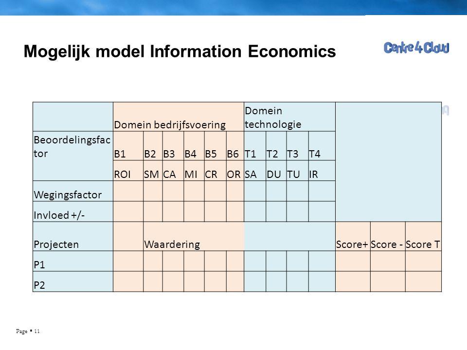 Page  11 Mogelijk model Information Economics Domein bedrijfsvoering Domein technologie Beoordelingsfac torB1B2B3B4B5B6T1T2T3T4 ROISMCAMICRORSADUTUIR Wegingsfactor Invloed +/- Projecten Waardering Score+Score -Score T P1 P2