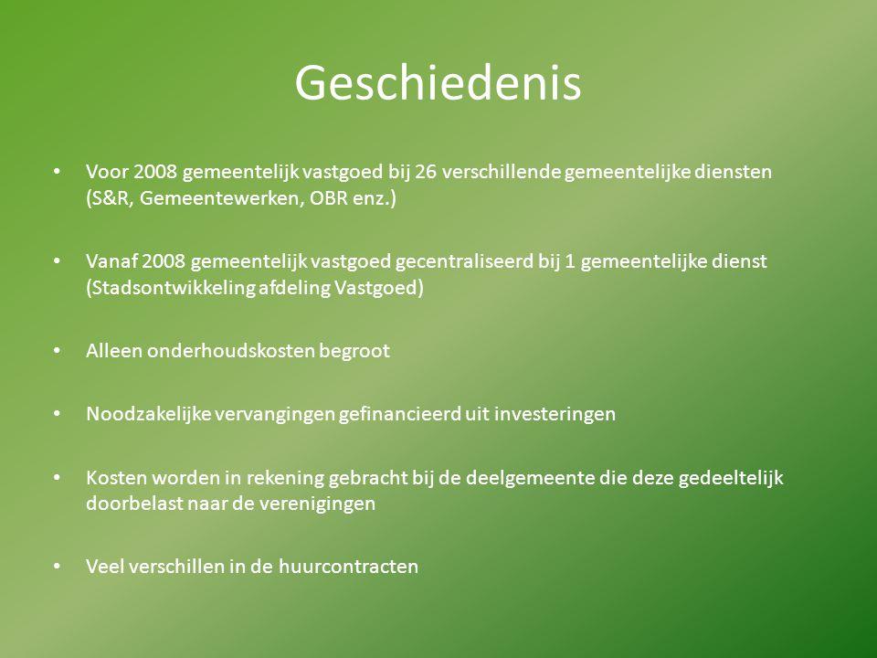 Geschiedenis Voor 2008 gemeentelijk vastgoed bij 26 verschillende gemeentelijke diensten (S&R, Gemeentewerken, OBR enz.) Vanaf 2008 gemeentelijk vastg