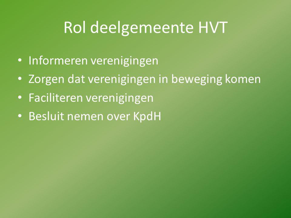 Rol deelgemeente HVT Informeren verenigingen Zorgen dat verenigingen in beweging komen Faciliteren verenigingen Besluit nemen over KpdH