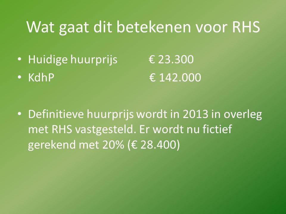 Wat gaat dit betekenen voor RHS Huidige huurprijs € 23.300 KdhP € 142.000 Definitieve huurprijs wordt in 2013 in overleg met RHS vastgesteld. Er wordt
