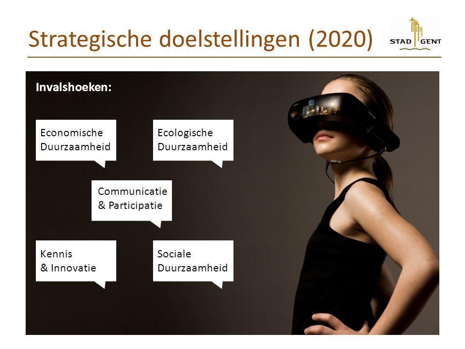 Sociale Duurzaamheid Kennis & Innovatie Invalshoeken: Strategische doelstellingen (2020) Communicatie & Participatie Economische Duurzaamheid Ecologische Duurzaamheid