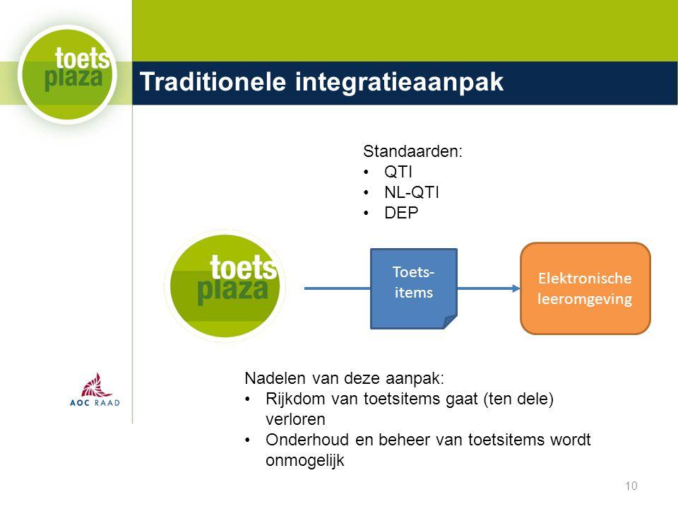 Traditionele integratieaanpak 10 Elektronische leeromgeving Toets- items Nadelen van deze aanpak: Rijkdom van toetsitems gaat (ten dele) verloren Onderhoud en beheer van toetsitems wordt onmogelijk Standaarden: QTI NL-QTI DEP