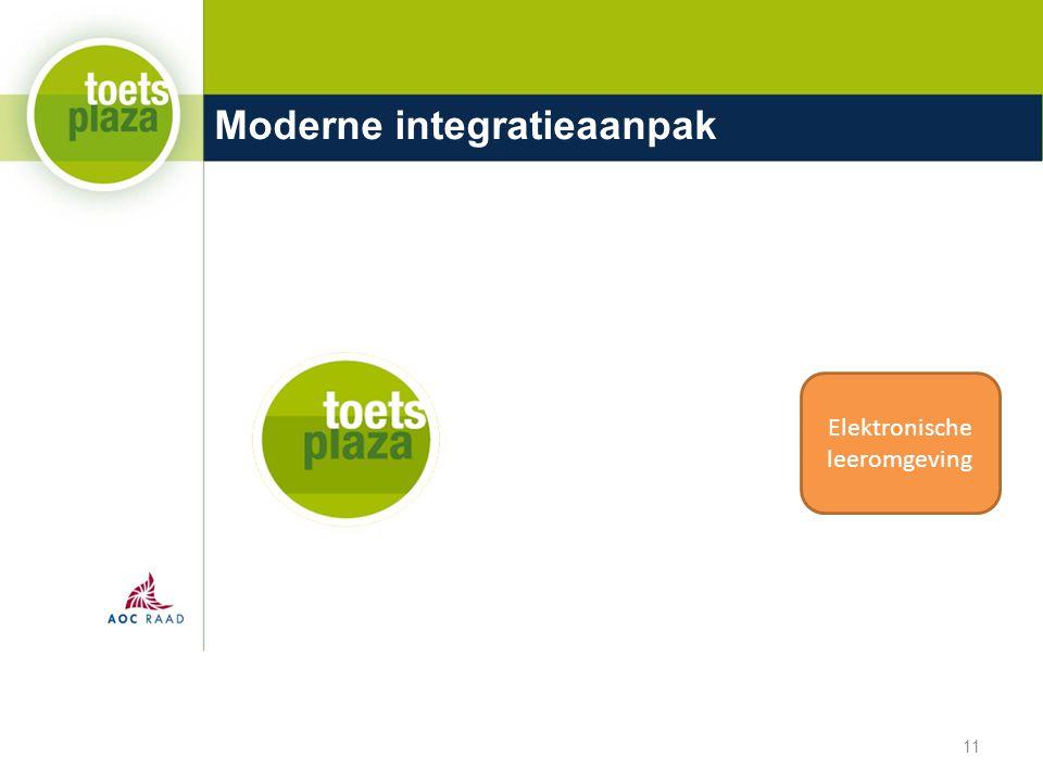 Moderne integratieaanpak 11 Elektronische leeromgeving