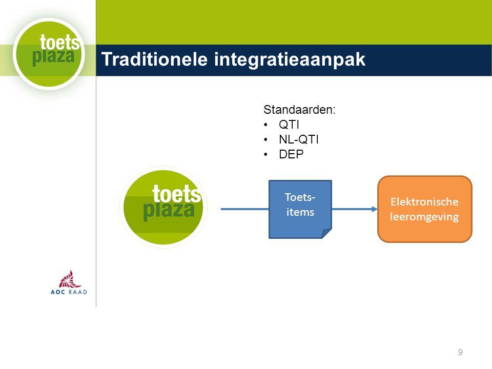 Traditionele integratieaanpak 9 Elektronische leeromgeving Toets- items Standaarden: QTI NL-QTI DEP