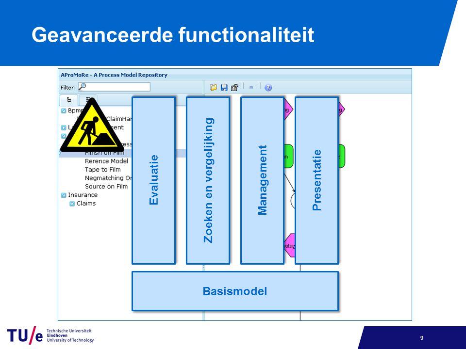 Geavanceerde functionaliteit 9 Presentatie Management Zoeken en vergelijking Evaluatie Basismodel