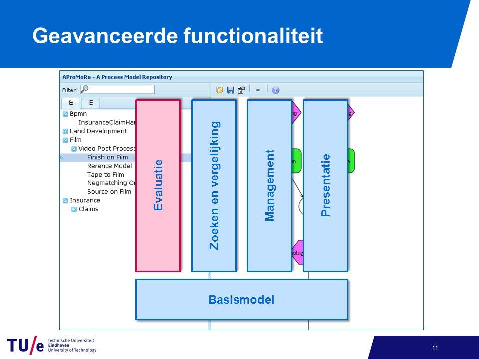 Geavanceerde functionaliteit 11 Presentatie Management Zoeken en vergelijking Evaluatie Basismodel