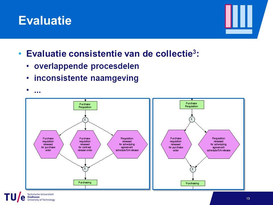 Evaluatie Evaluatie consistentie van de collectie 3 : overlappende procesdelen inconsistente naamgeving...