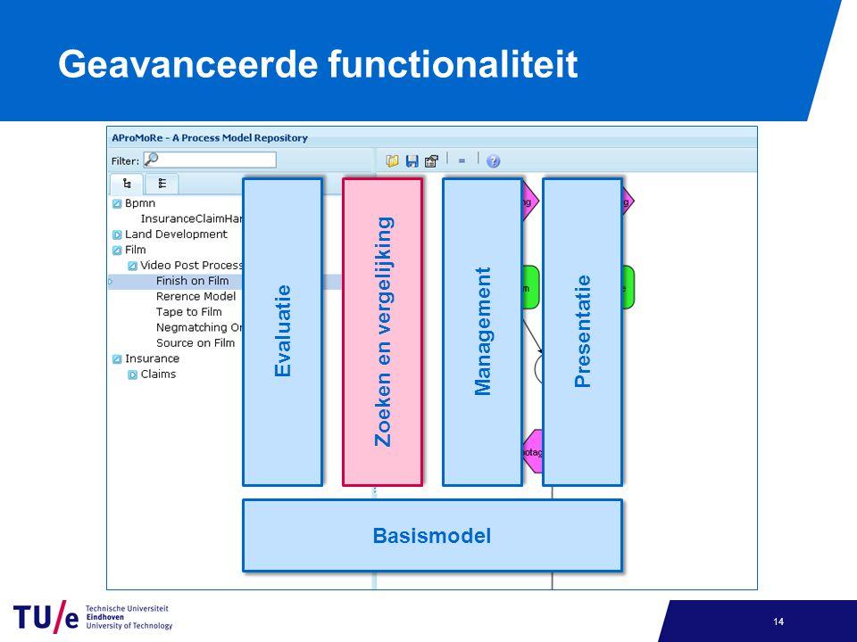 Geavanceerde functionaliteit 14 Presentatie Management Zoeken en vergelijking Evaluatie Basismodel