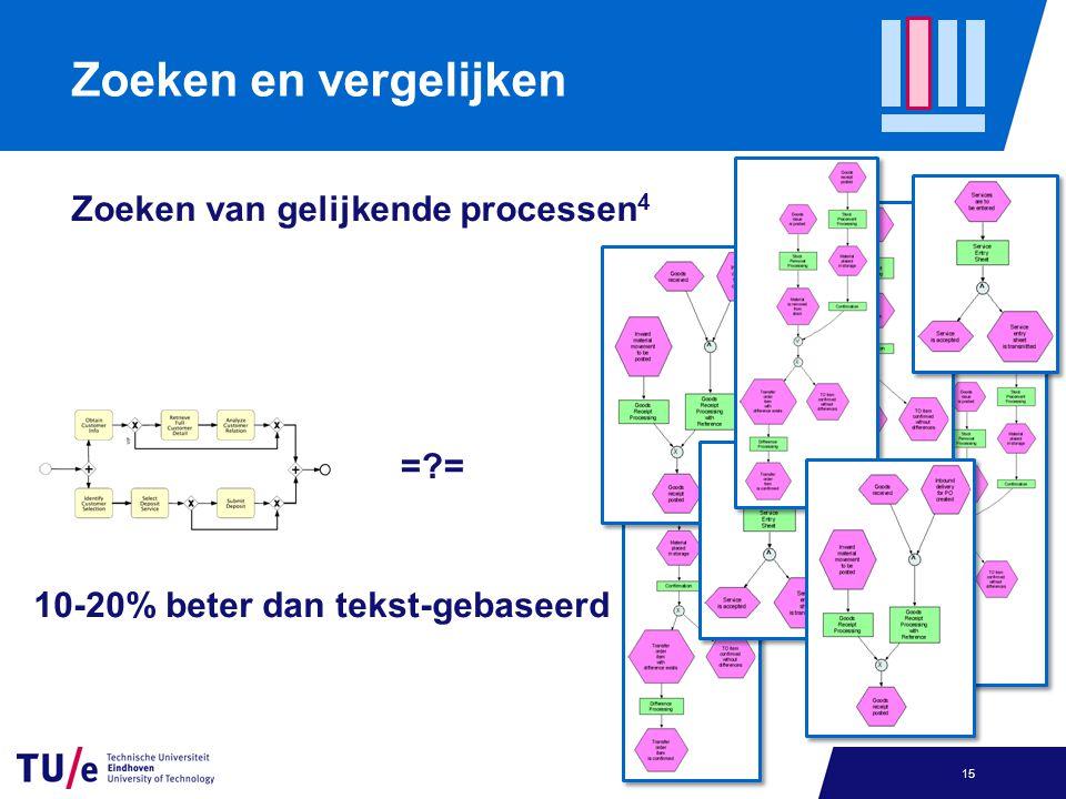 Zoeken en vergelijken Zoeken van gelijkende processen 4 15 = = 10-20% beter dan tekst-gebaseerd