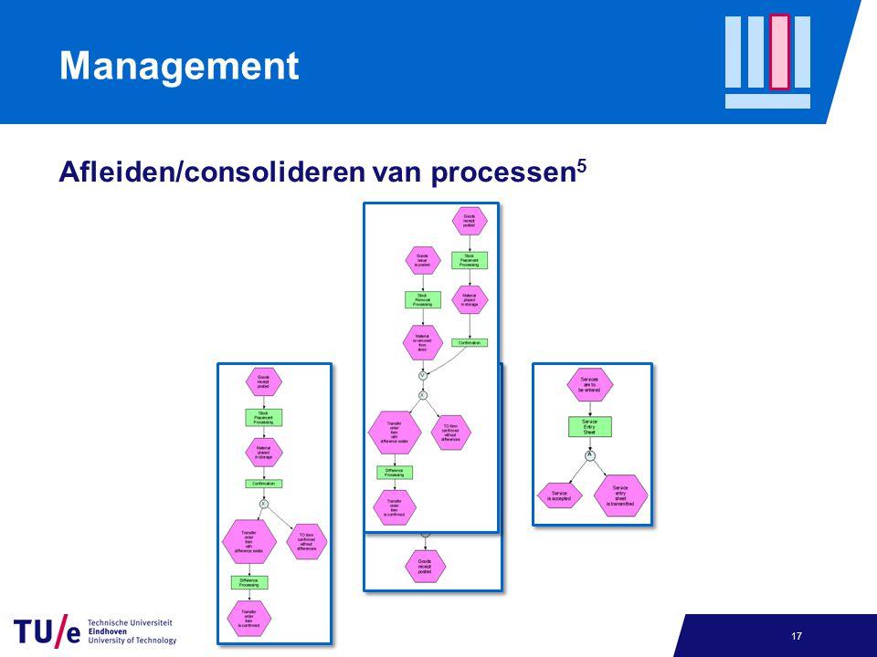Management Afleiden/consolideren van processen 5 17