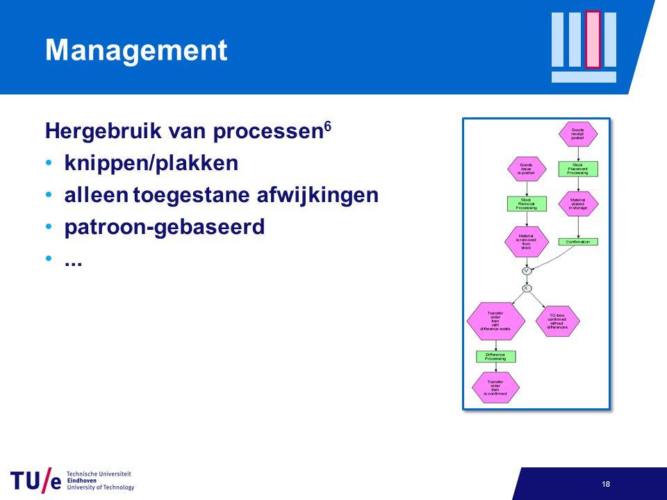 Management Hergebruik van processen 6 knippen/plakken alleen toegestane afwijkingen patroon-gebaseerd...