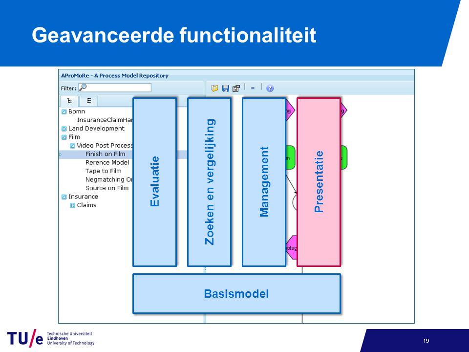 Geavanceerde functionaliteit 19 Presentatie Management Zoeken en vergelijking Evaluatie Basismodel