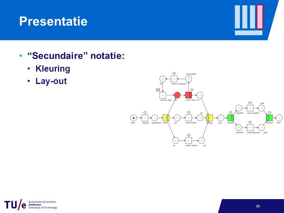 Presentatie 20 Secundaire notatie: Kleuring Lay-out