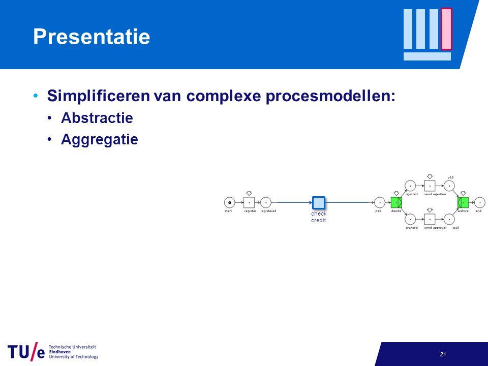 Presentatie 21 Simplificeren van complexe procesmodellen: Abstractie Aggregatie check credit