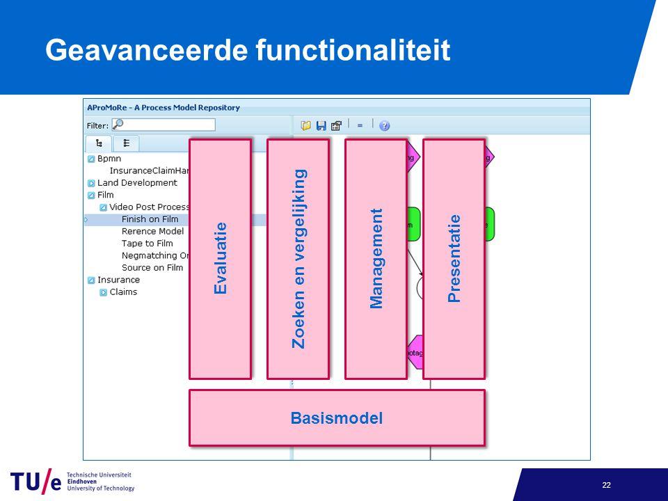 Geavanceerde functionaliteit 22 Presentatie Management Zoeken en vergelijking Evaluatie Basismodel