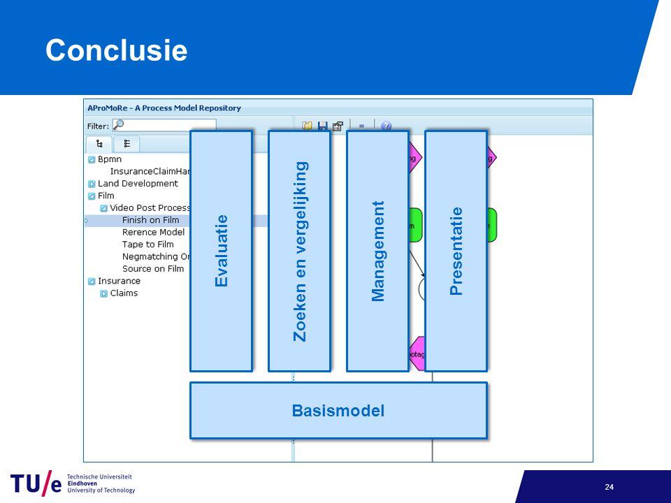 Conclusie 24 Presentatie Management Zoeken en vergelijking Evaluatie Basismodel