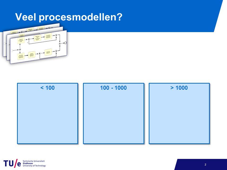Veel procesmodellen 2 < 100 > 1000 100 - 1000