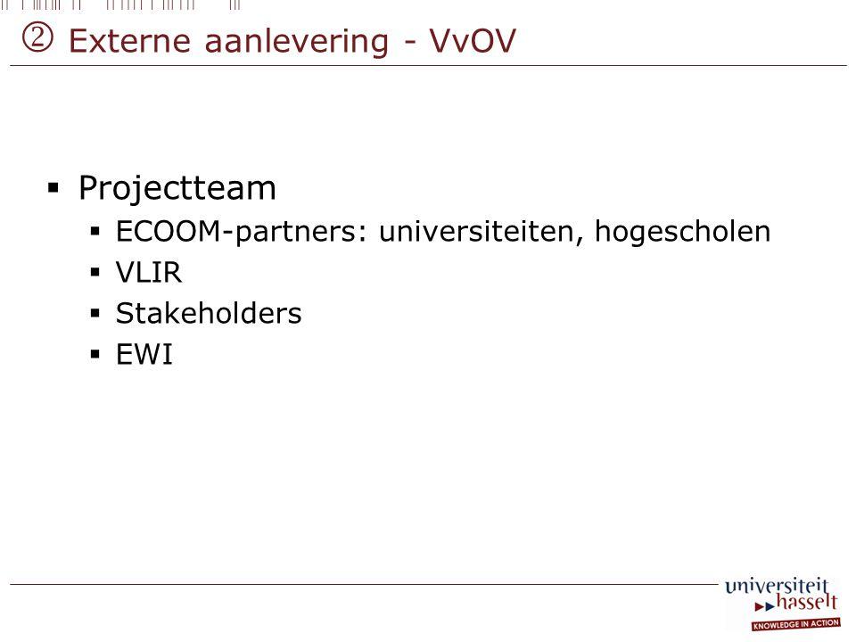  Externe aanlevering - VvOV  Projectteam  ECOOM-partners: universiteiten, hogescholen  VLIR  Stakeholders  EWI