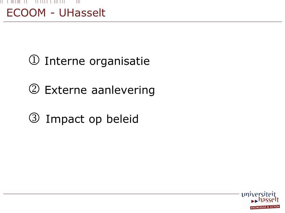 ECOOM - UHasselt  Interne organisatie  Externe aanlevering Impact op beleid