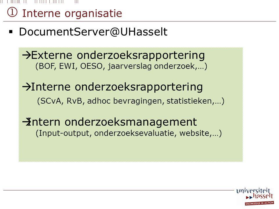 Interne organisatie  DocumentServer@UHasselt  Externe onderzoeksrapportering (BOF, EWI, OESO, jaarverslag onderzoek,…)  Interne onderzoeksrapport