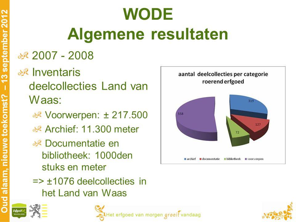 Oud alaam, nieuwe toekomst? – 13 september 2012 WODE Algemene resultaten 2007 - 2008 Inventaris deelcollecties Land van Waas: Voorwerpen: ± 217.500 Ar