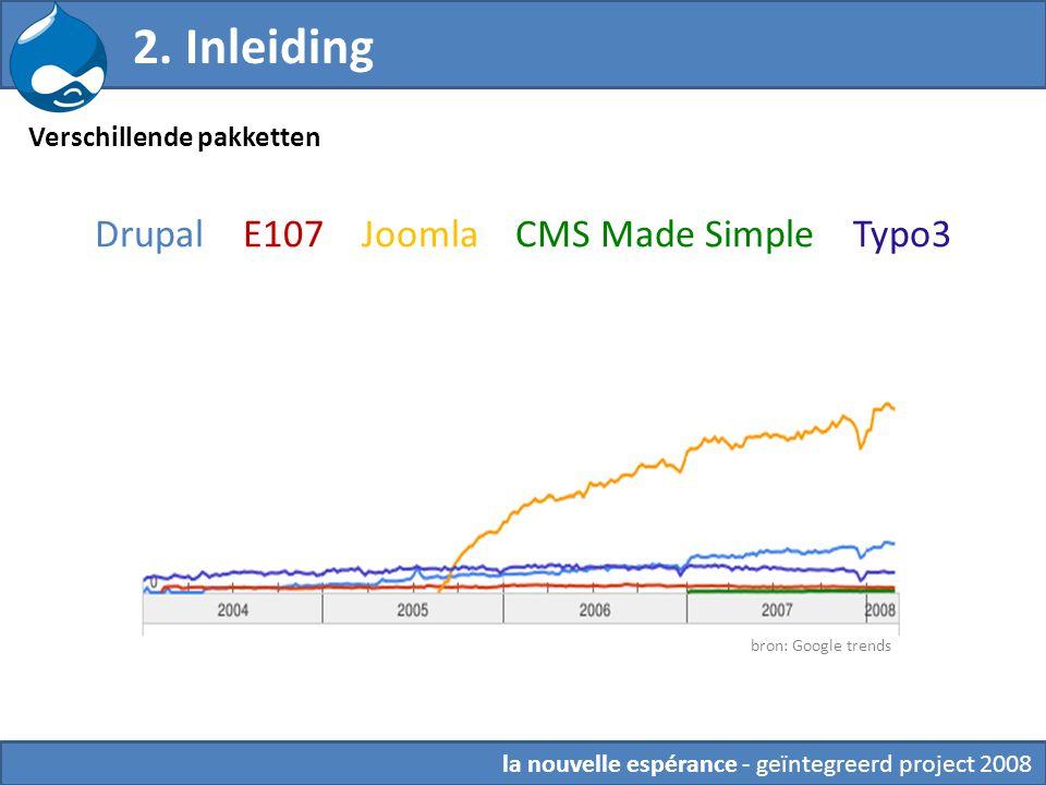 Drupal E107 Joomla CMS Made Simple Typo3 bron: Google trends 2.