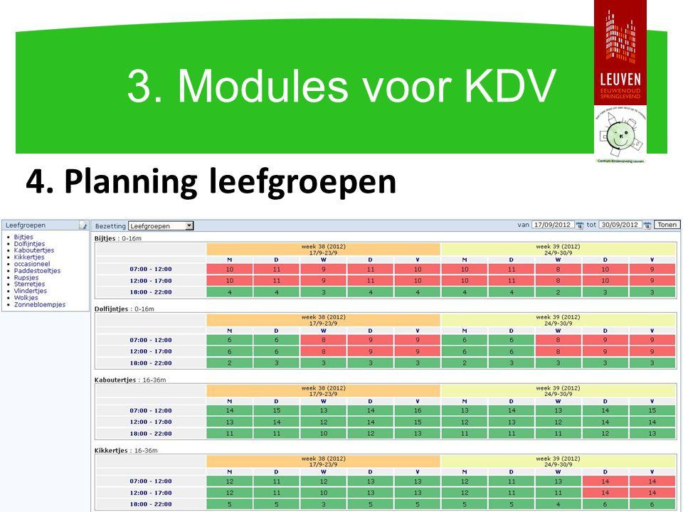 4. Planning leefgroepen 3. Modules voor KDV