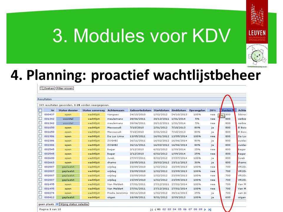 4. Planning: proactief wachtlijstbeheer 3. Modules voor KDV