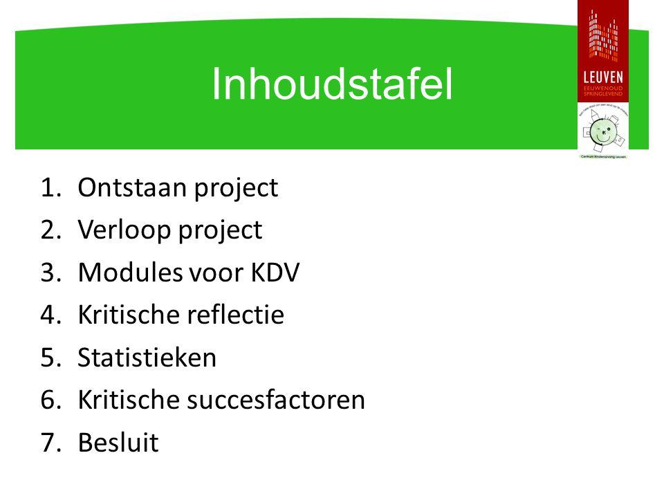 1.Ontstaan project 2.Verloop project 3.Modules voor KDV 4.Kritische reflectie 5.Statistieken 6.Kritische succesfactoren 7.Besluit Inhoudstafel