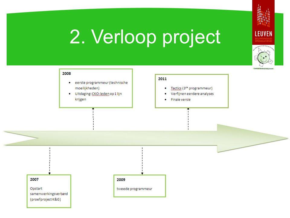 2. Verloop project