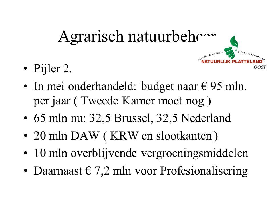 Agrarisch natuurbeheer Pijler 2. In mei onderhandeld: budget naar € 95 mln. per jaar ( Tweede Kamer moet nog ) 65 mln nu: 32,5 Brussel, 32,5 Nederland