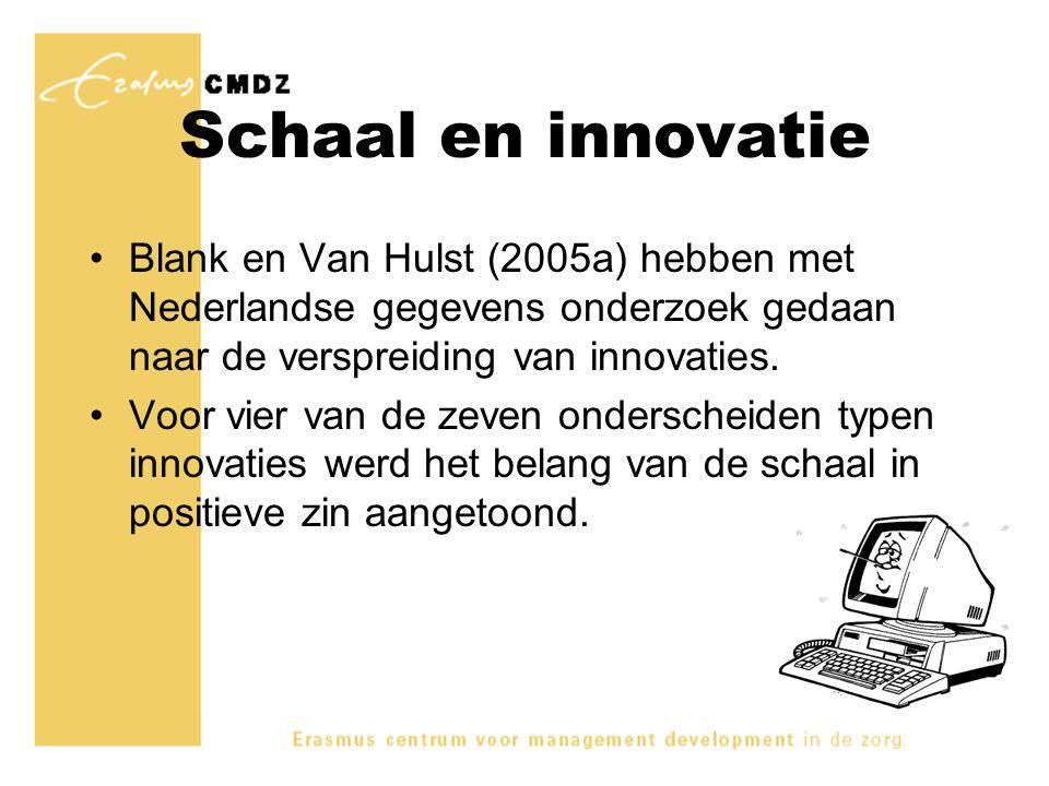 Schaal en innovatie Blank en Van Hulst (2005a) hebben met Nederlandse gegevens onderzoek gedaan naar de verspreiding van innovaties. Voor vier van de