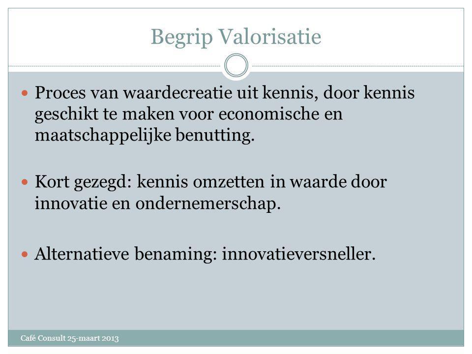Begrip Valorisatie Proces van waardecreatie uit kennis, door kennis geschikt te maken voor economische en maatschappelijke benutting.