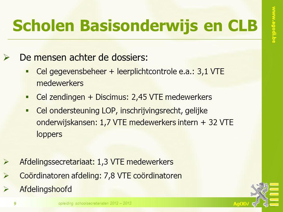 www.agodi.be AgODi Scholen Basisonderwijs en CLB  De mensen achter de dossiers:  Cel gegevensbeheer + leerplichtcontrole e.a.: 3,1 VTE medewerkers 