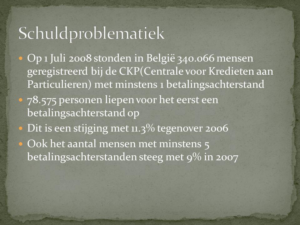 Op 1 Juli 2008 stonden in België 340.066 mensen geregistreerd bij de CKP(Centrale voor Kredieten aan Particulieren) met minstens 1 betalingsachterstand 78.575 personen liepen voor het eerst een betalingsachterstand op Dit is een stijging met 11.3% tegenover 2006 Ook het aantal mensen met minstens 5 betalingsachterstanden steeg met 9% in 2007