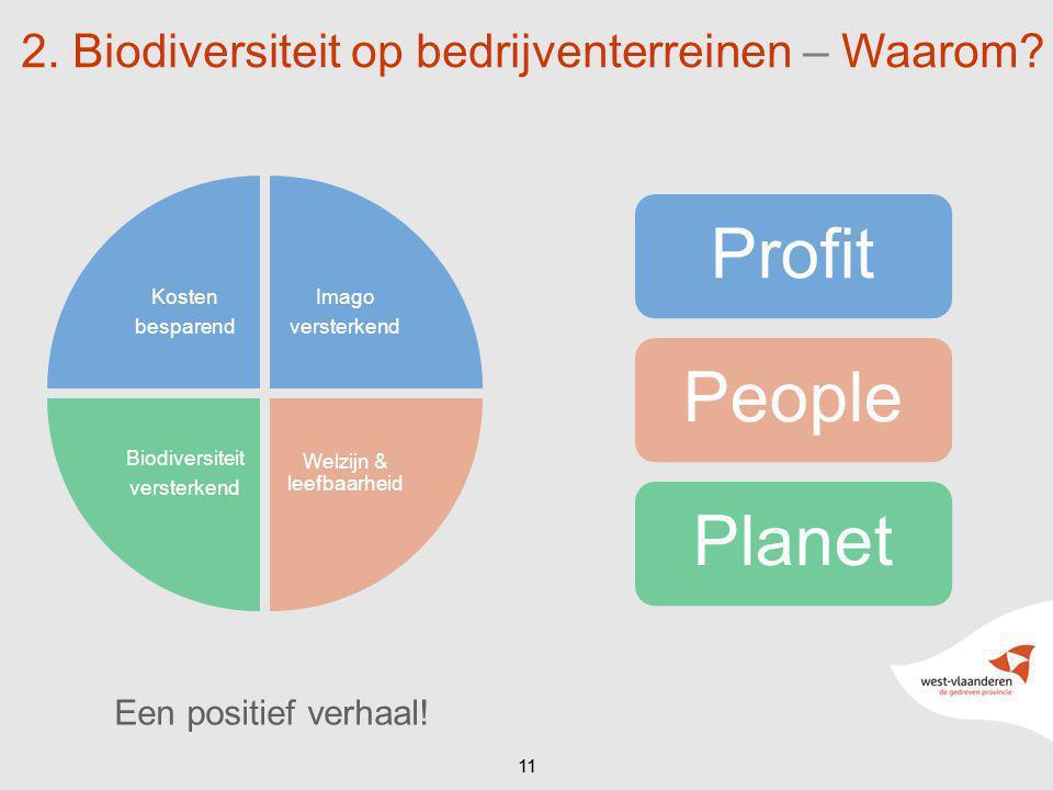 ProfitPeoplePlanet Kosten besparend Imago versterkend Welzijn & leefbaarheid Biodiversiteit versterkend 11 2. Biodiversiteit op bedrijventerreinen – W